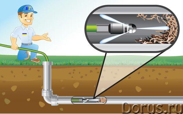 Телеинспекция труб - Прочие услуги - Установление места засора и его причины с помощью телеинспекции..., фото 1